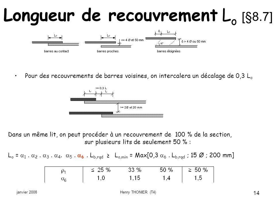 Longueur de recouvrement Lo [§8.7]